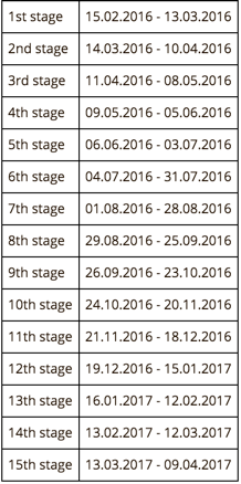 Best Live Trading Contest 2016