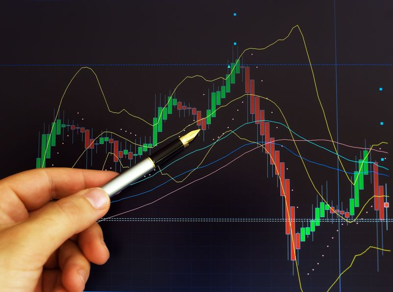 Chart Types in Forex